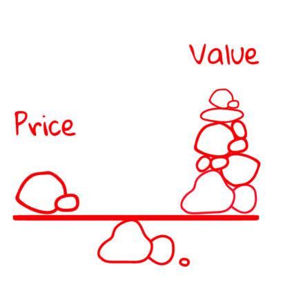 Jak zwiększyć wartość produktu?